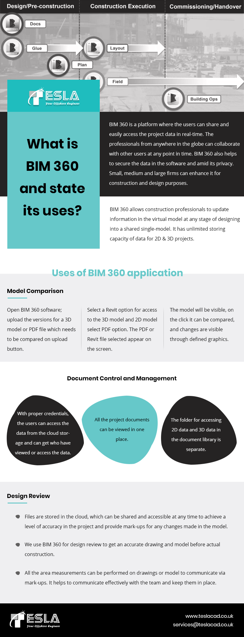What is BIM 360 and state its uses?