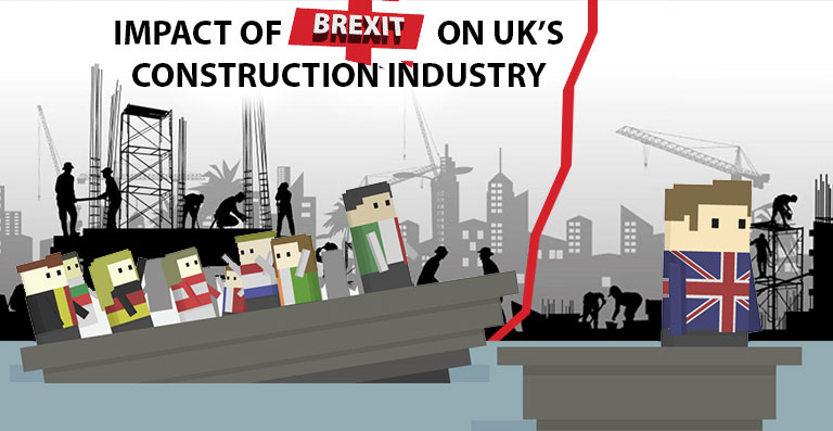 Impact of BREXIT on the Construction Industry